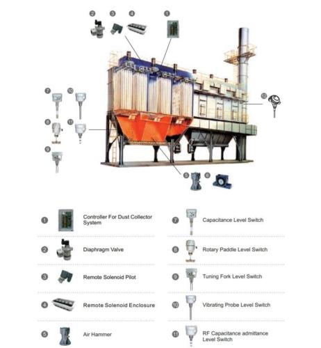 BRD AE-Valve-and-Controller-For-Dust-Collector1
