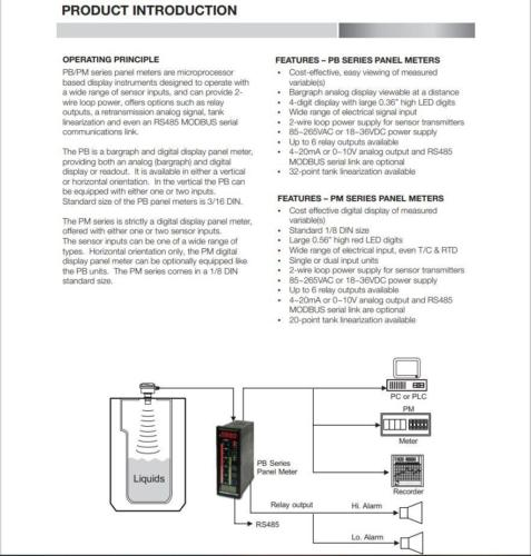 Panel Meter Sales catalogue